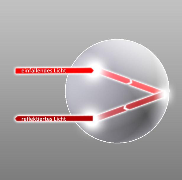 glaskugeltechnologie